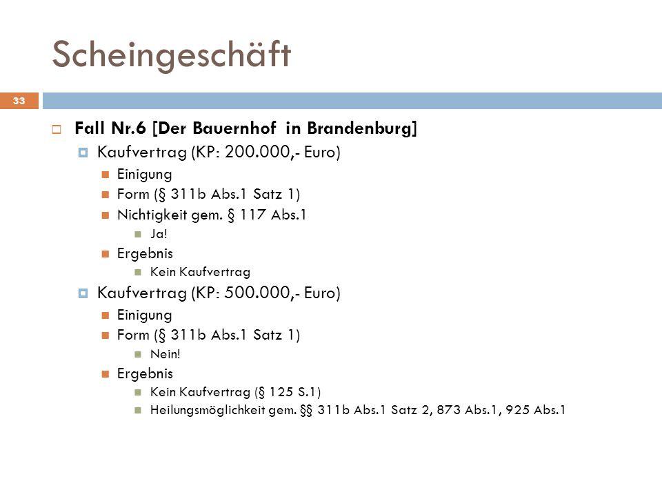 Scheingeschäft Fall Nr.6 [Der Bauernhof in Brandenburg]
